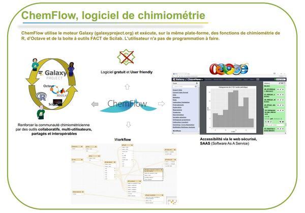 chemflow_schema_fr