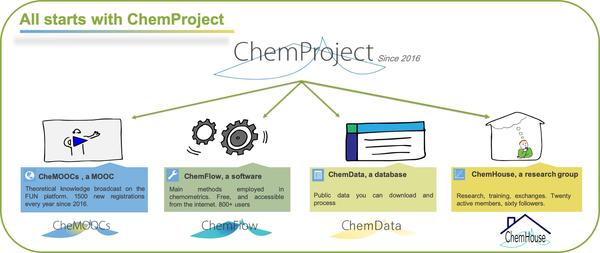 ChemHose_start_en