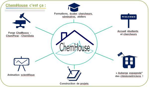 chemhouse_schema